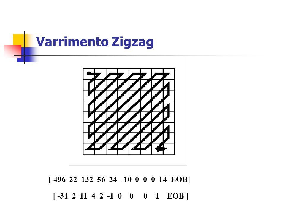 Varrimento Zigzag [-496 22 132 56 24 -10 0 0 0 14 EOB]